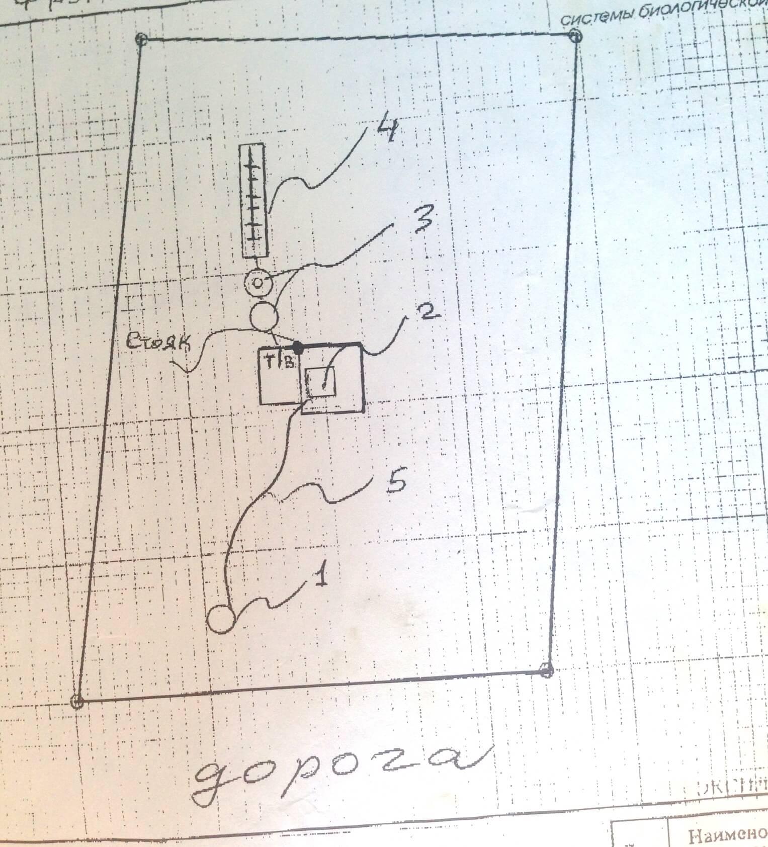 Топографическая съемка для газоснабжения сдача в экспертизу