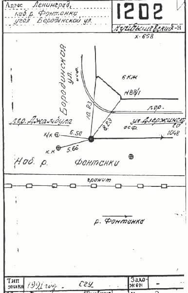 Геодезические работы грунтовое закрепление исходных пунктов